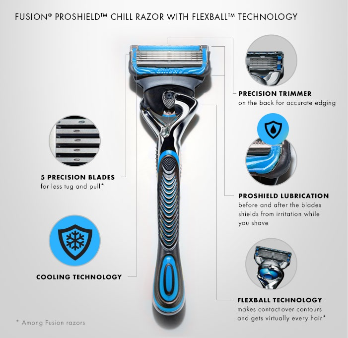 how to use gillette fusion proglide power