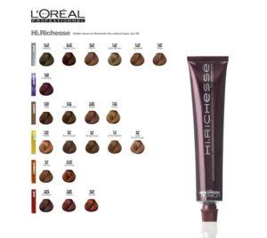 Loreal Richesse kleurenkaart